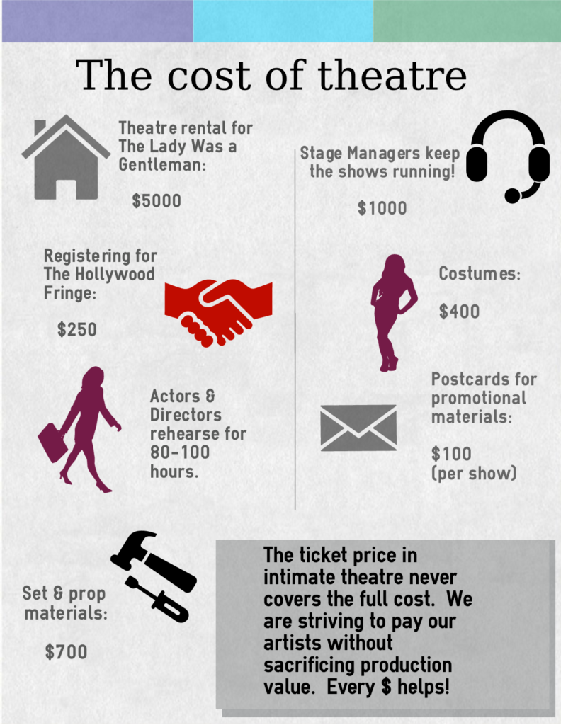 broads-cost-of-theatre-infographic